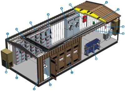 Подробнее о разработке проекта электрической подстанции.